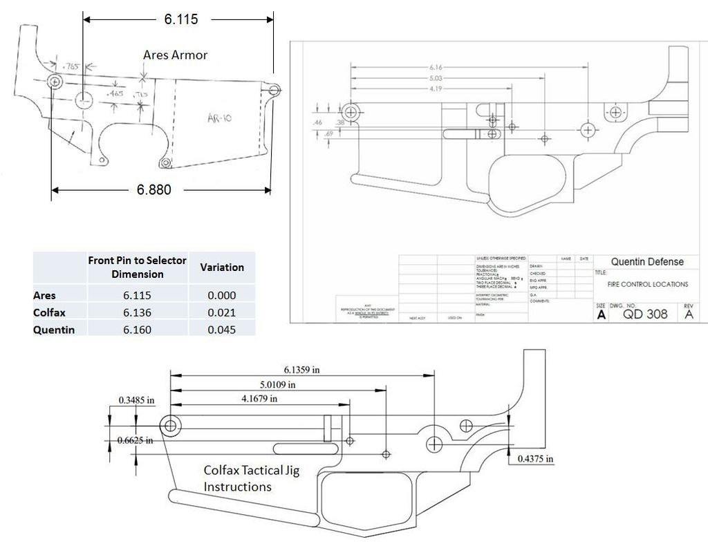 dpms lower receiver dimensions crafts
