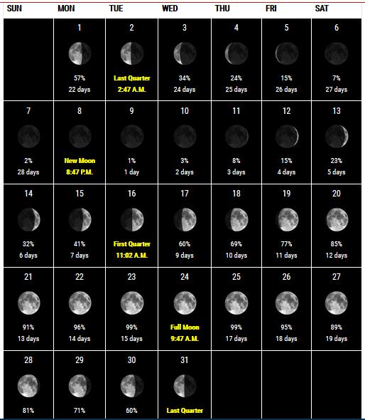 5ab9d68f8b06d_MoonpicturesOct18.png.f2ebf5e78d6977b64bb0e4101719d5ef.png