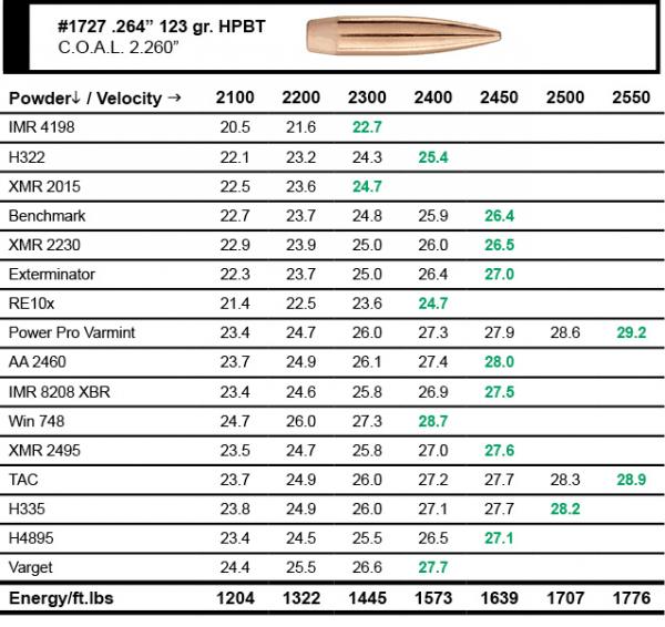 65-grendel-1727-load-data.png