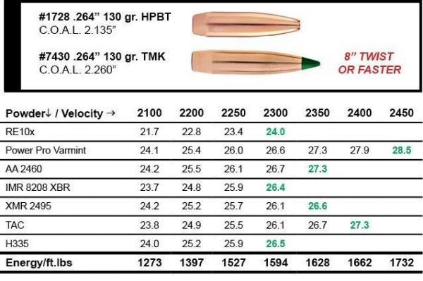 65-grendel-1728-and-7430-load-data.jpg